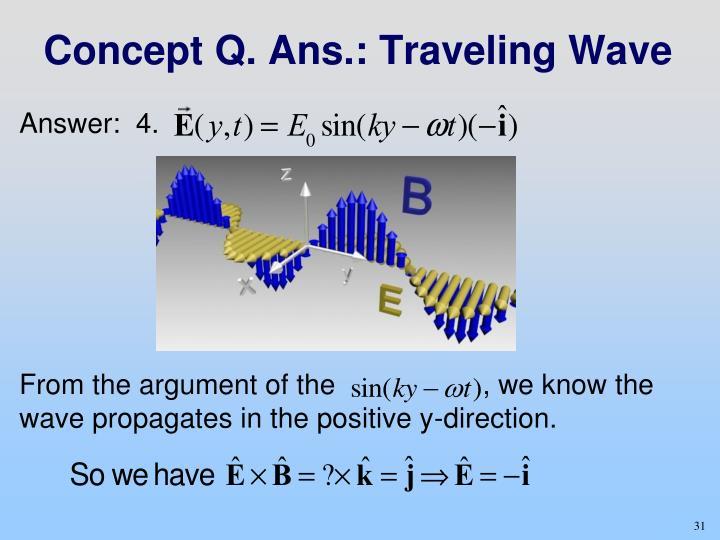 Concept Q. Ans.: Traveling Wave