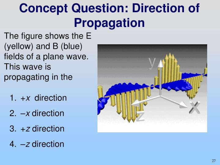 Concept Question: Direction of Propagation