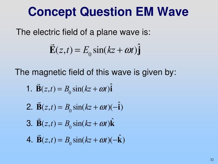 Concept Question EM Wave