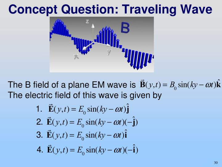Concept Question: Traveling Wave