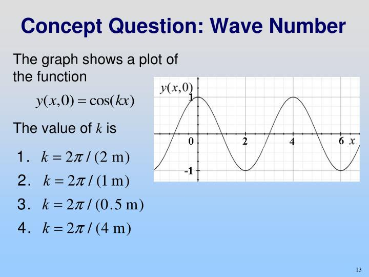 Concept Question: Wave Number
