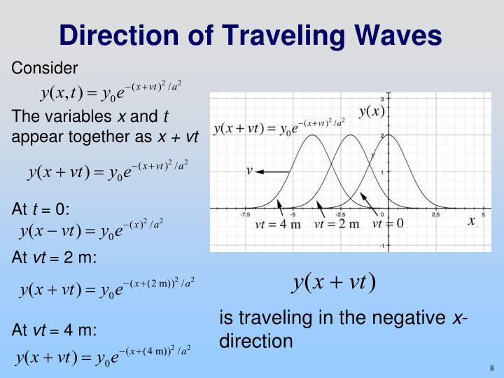 Direction of Traveling Waves