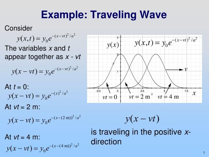Example: Traveling Wave