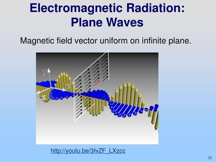Electromagnetic Radiation: