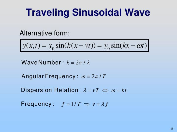 Traveling Sinusoidal Wave