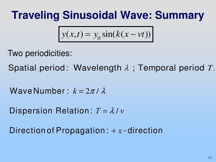 Traveling Sinusoidal Wave: Summary