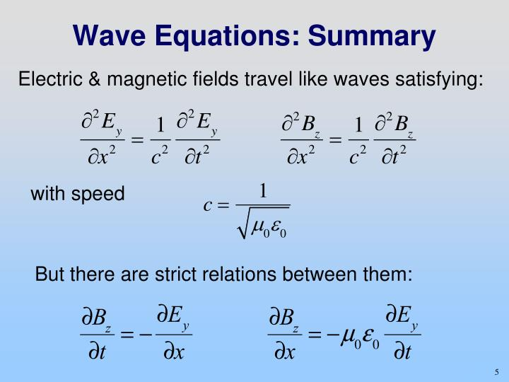 Wave Equations: Summary