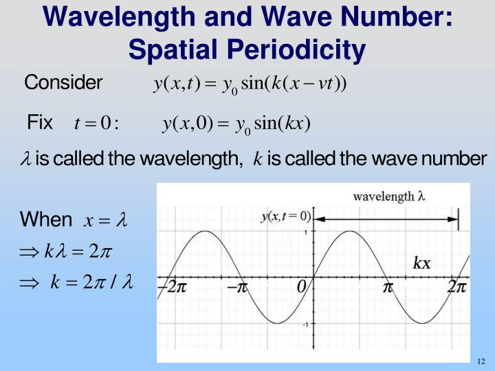 Wavelength and Wave Number: Spatial Periodicity