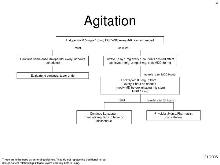A Description Of Agitation In A Nursing Home