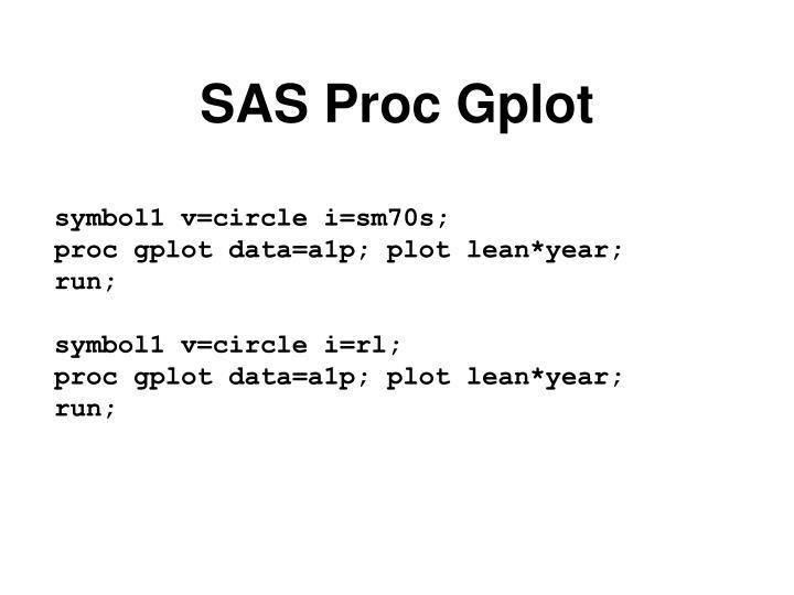 SAS Proc Gplot