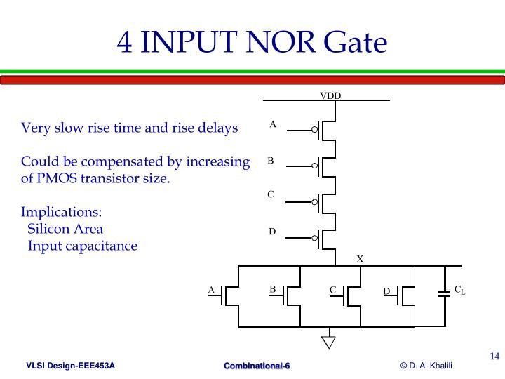4 INPUT NOR Gate