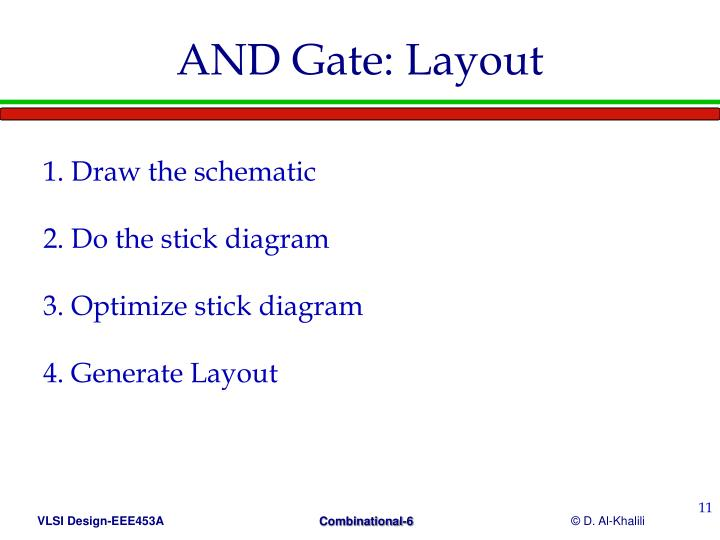 AND Gate: Layout