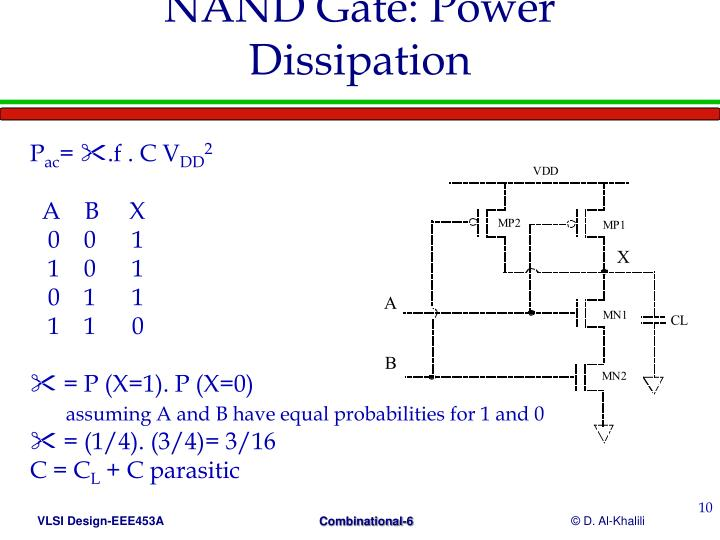 NAND Gate: Power Dissipation