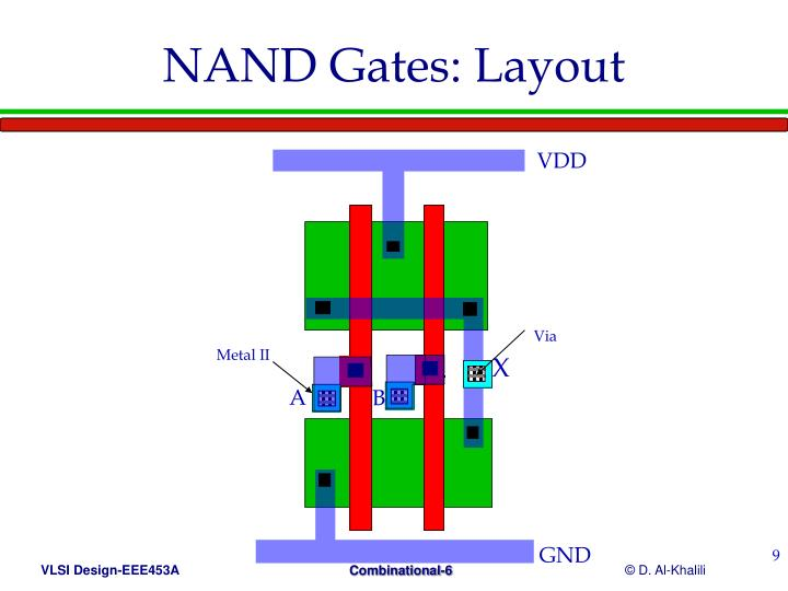 NAND Gates: Layout