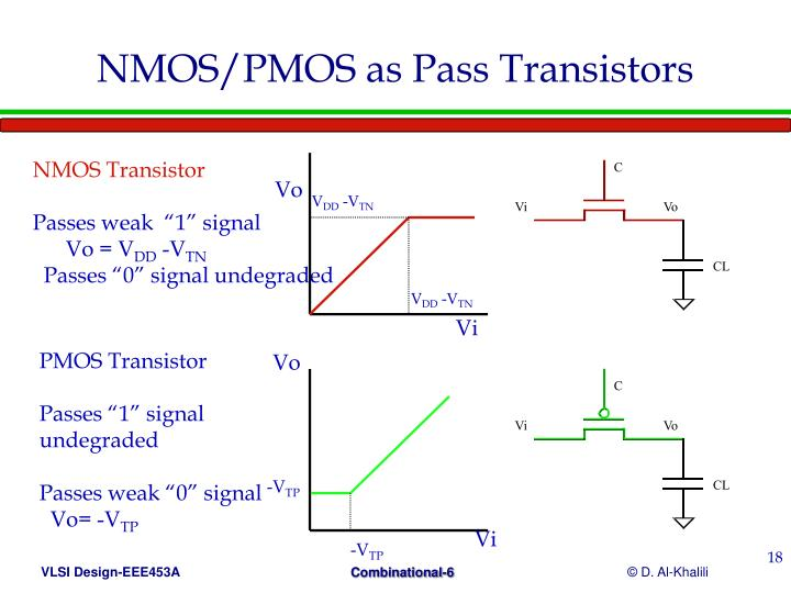 NMOS/PMOS as Pass Transistors