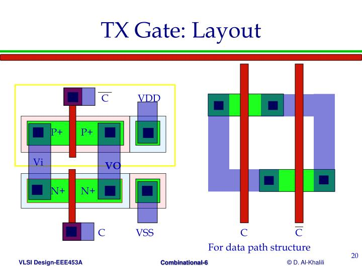 TX Gate: Layout