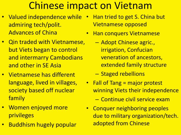 Chinese impact on Vietnam