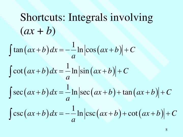 Shortcuts: Integrals involving (