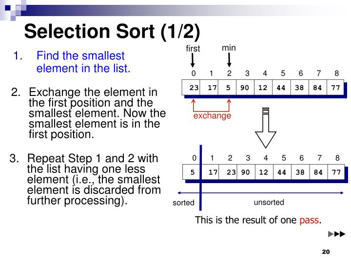 Selection Sort (1/2)