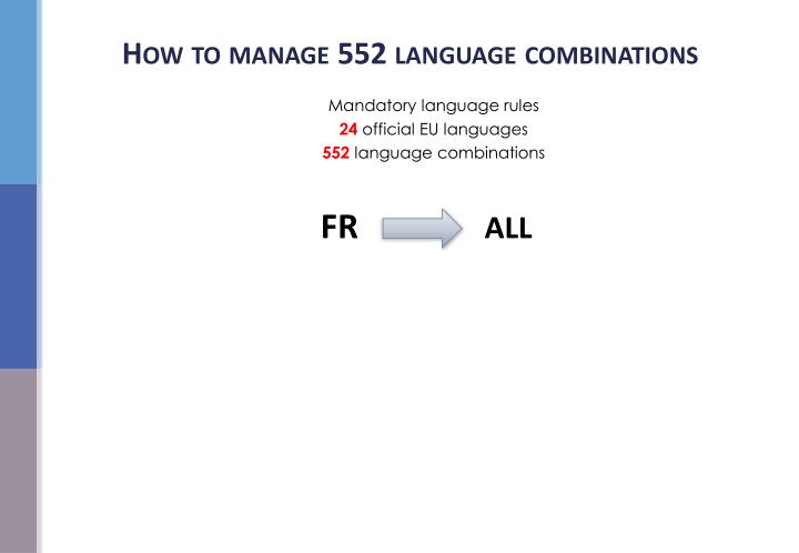 How to manage 552 language combinations