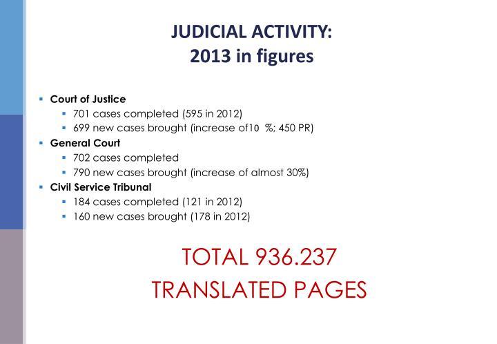 JUDICIAL ACTIVITY: