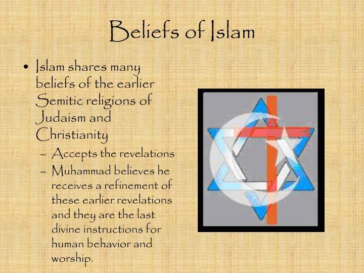 Beliefs of Islam