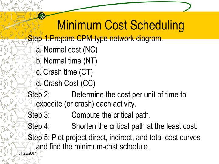 Minimum Cost Scheduling