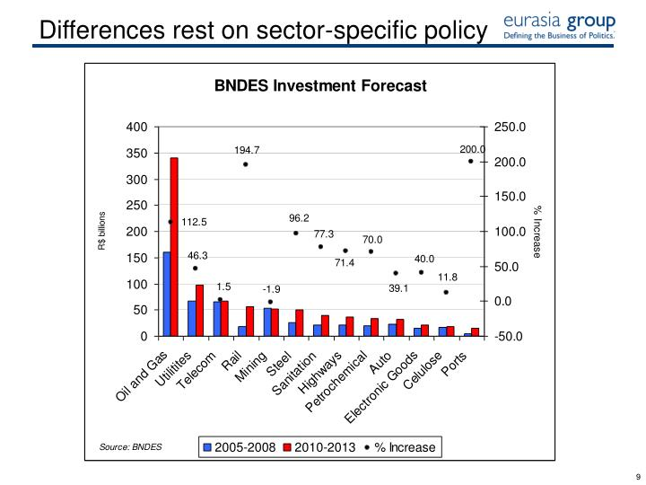 Differences rest on sector-specific policy