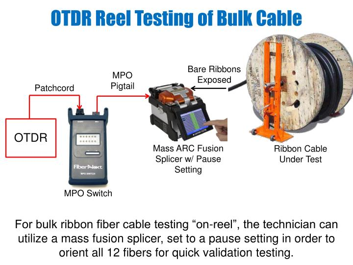 OTDR Reel Testing of Bulk Cable