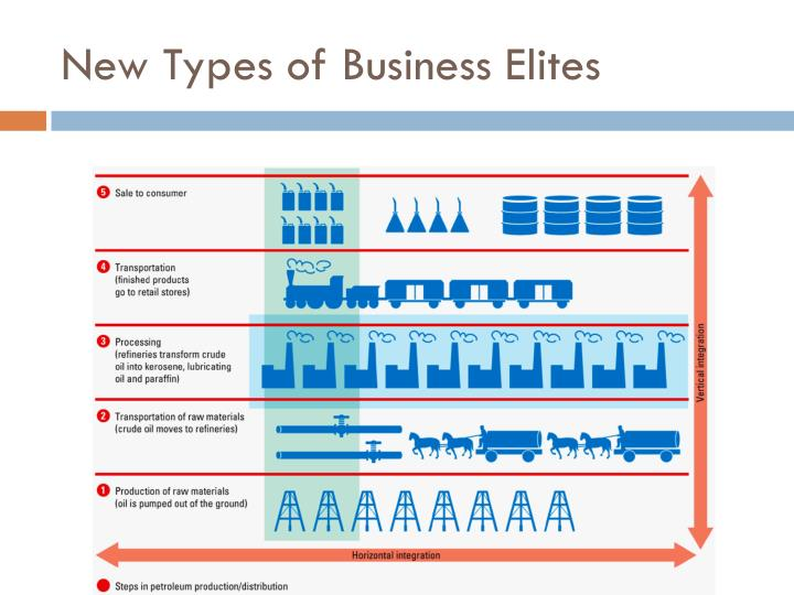 New Types of Business Elites