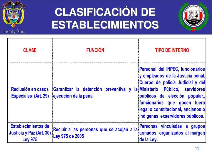 CLASIFICACIÓN DE ESTABLECIMIENTOS