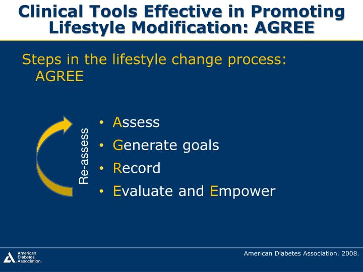 Clinical Tools Effective in Promoting Lifestyle Modification: AGREE