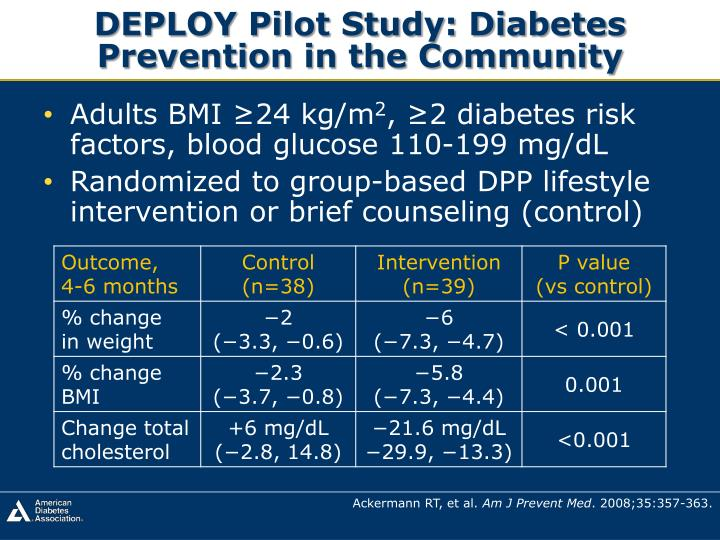 DEPLOY Pilot Study: Diabetes Prevention in the Community