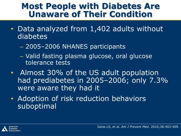 Most People with Diabetes Are Unaware of Their Condition