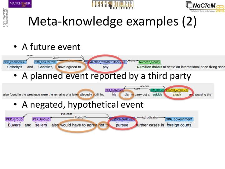 Meta-knowledge examples (2)