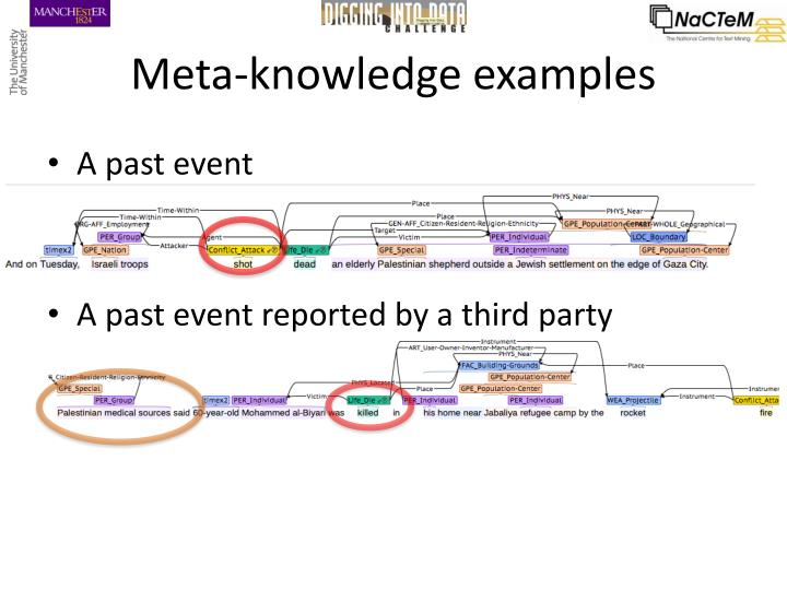 Meta-knowledge examples