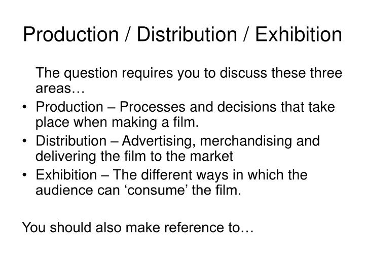 Production / Distribution / Exhibition