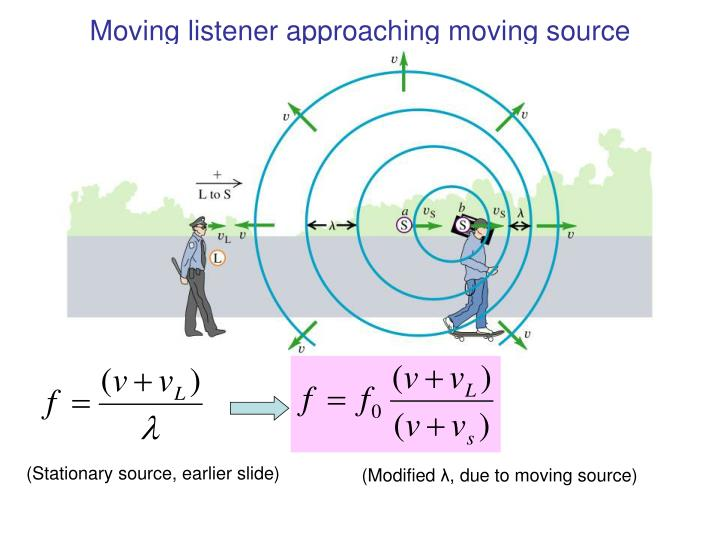 Moving listener approaching moving source