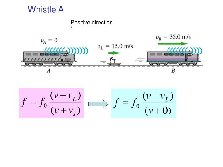 Whistle A