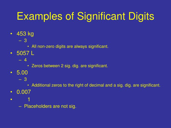 Examples of Significant Digits