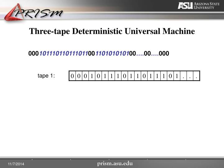 Three-tape Deterministic Universal Machine