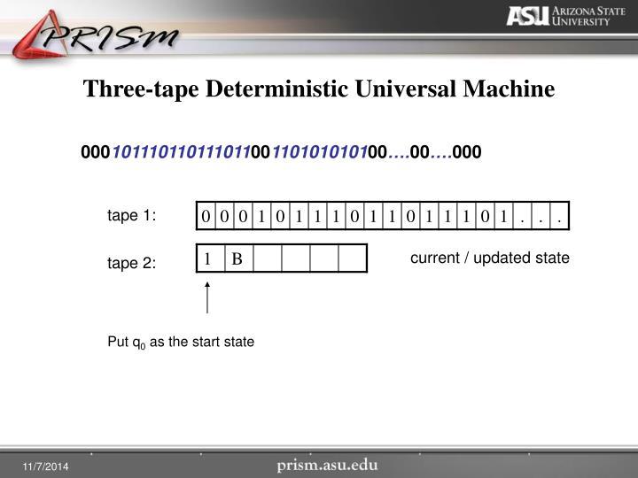 Three-tape Deterministic Universal Machine