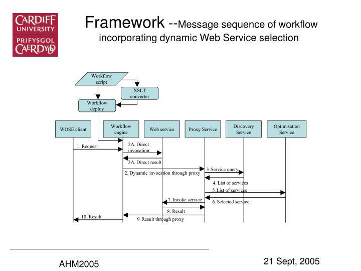 Workflow script
