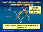 figure 7 11 long run supply for an increasing cost industry is upsloping