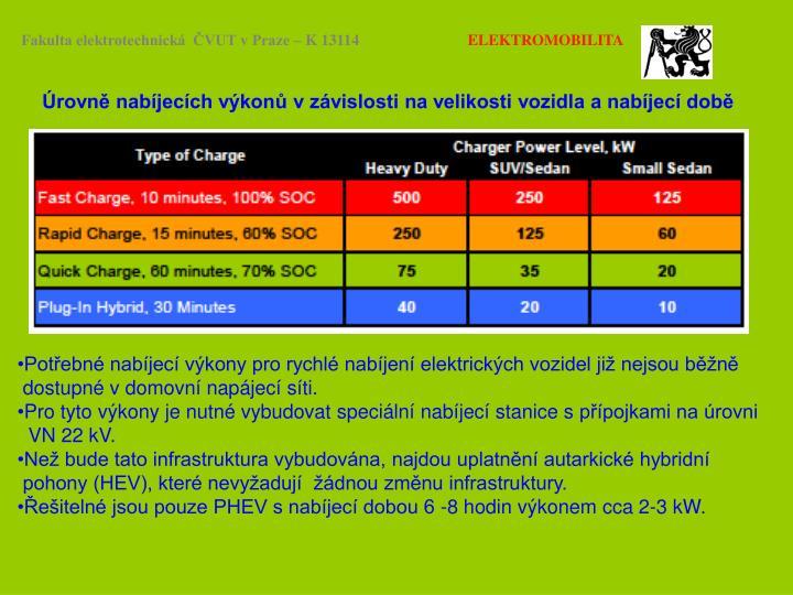 Fakulta elektrotechnická  ČVUT v Praze – K 13114