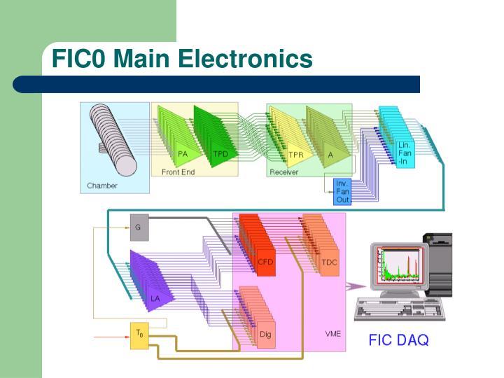 FIC0 Main Electronics