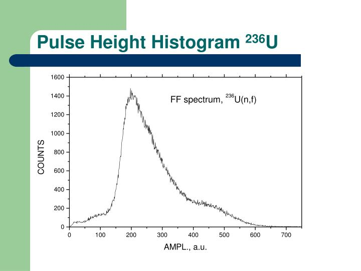 Pulse Height Histogram