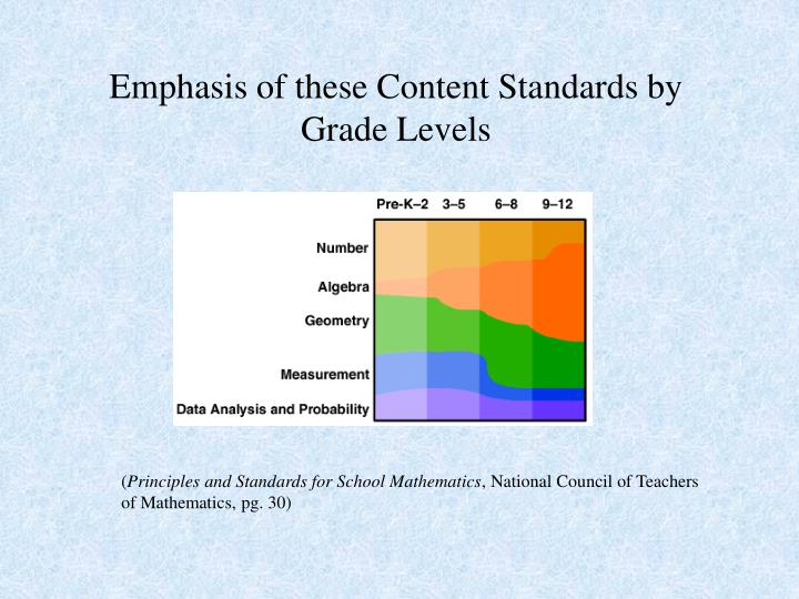 Emphasis of these Content Standards by Grade Levels