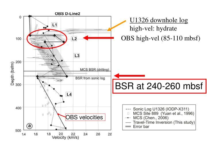 OBS high-vel (85-110 mbsf)