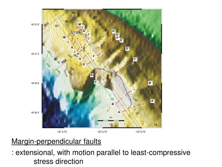 Margin-perpendicular faults